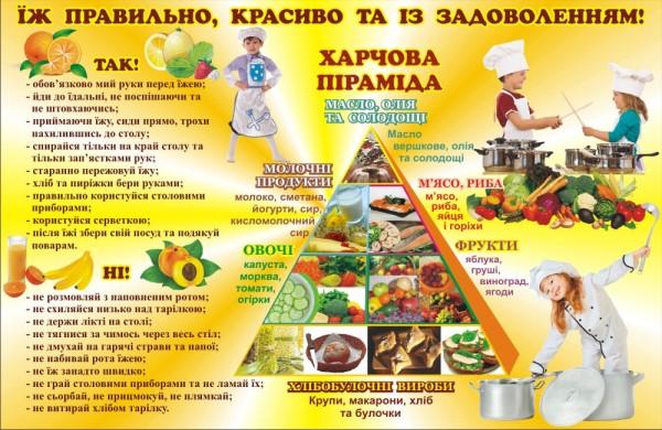 Раціональне харчування 2